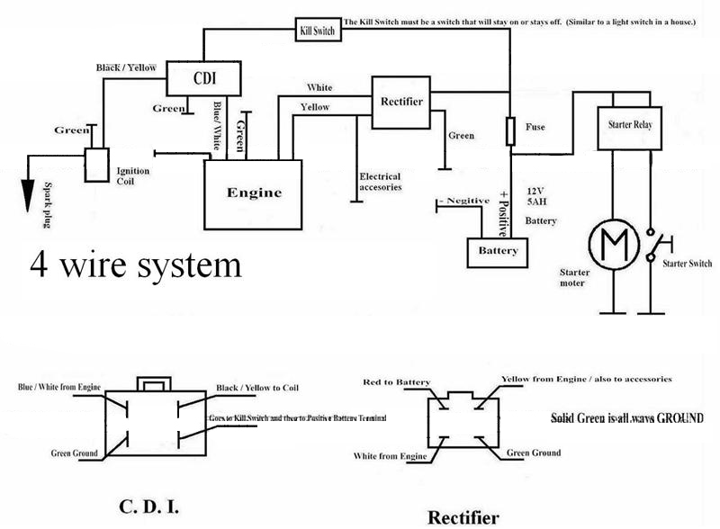 4_wire_Electric_Start_Wiring_Diagram_HI 125cc wiring diagram pit bike wiring diagram kick start \u2022 wiring 125Cc Chinese ATV Wiring Diagram at gsmx.co
