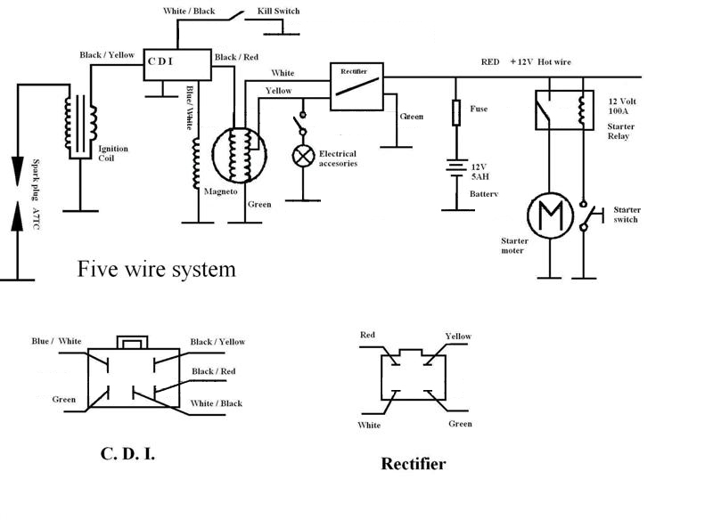 wire diagram 125Cc Chinese ATV Wiring Diagram at Ssr 110cc Atv Wiring Diagram