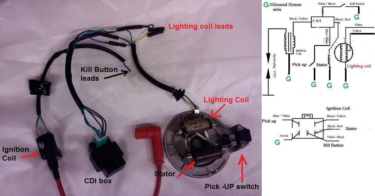 Combined Simple Wiring on Honda 125 Wiring Diagram
